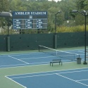 Duke University Tennis Camp